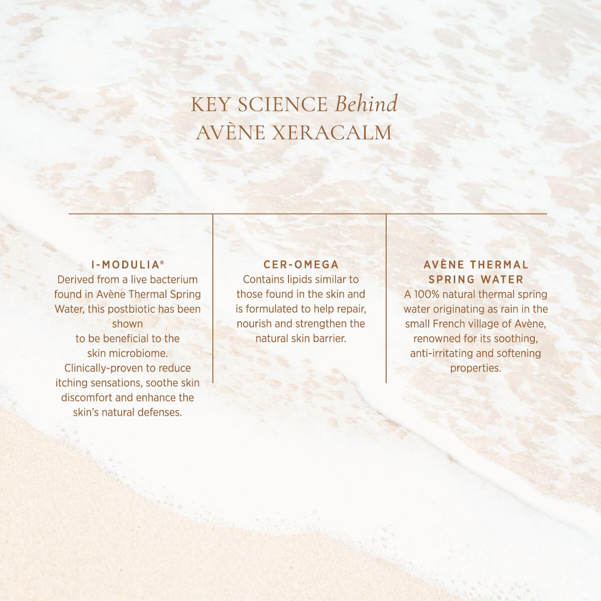Avene XeraCalm, Ingredients, Atopic Eczema